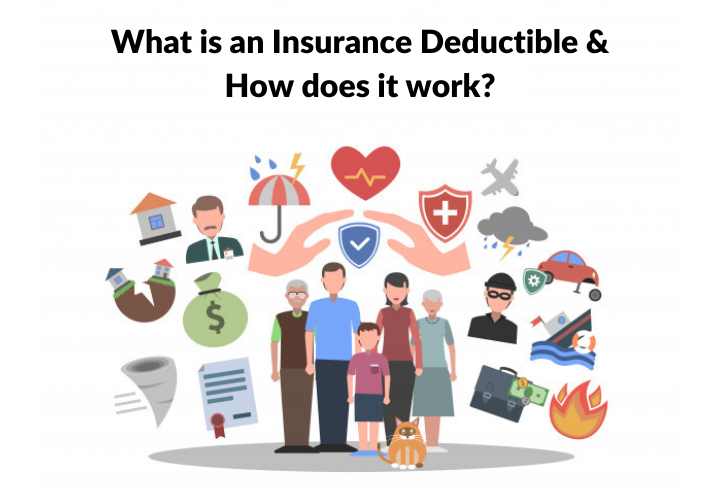 What is an Insurance Deductible & How does it work_